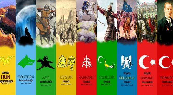 Türk Tarih Kronolojisi